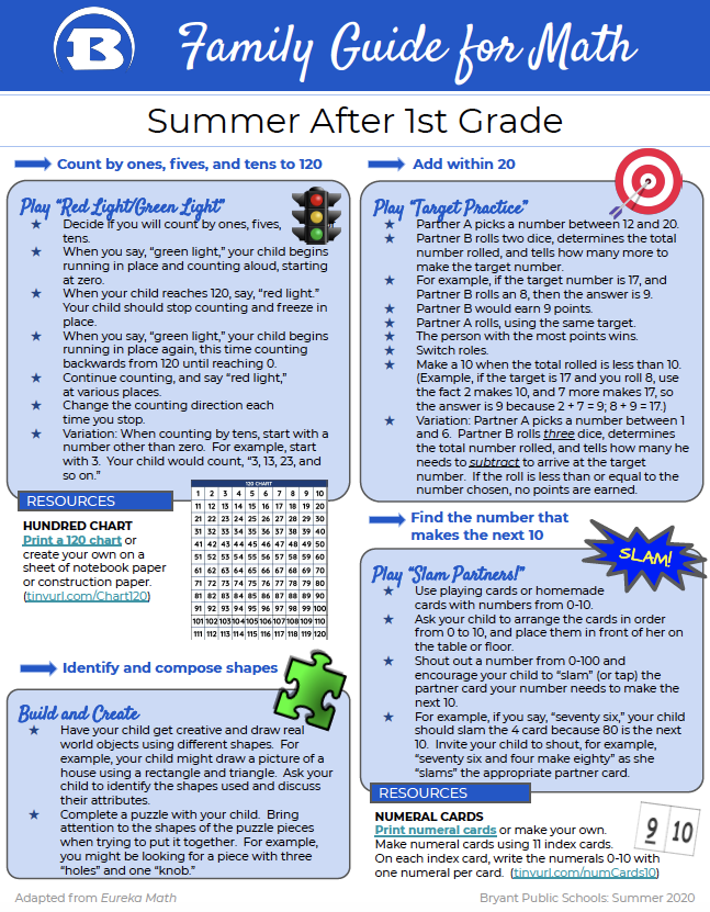 Summer Math Guide